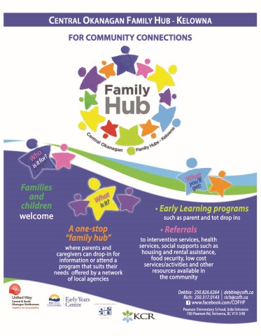 Central Okanagan Family Hub **OPEN ALL SUMMER**
